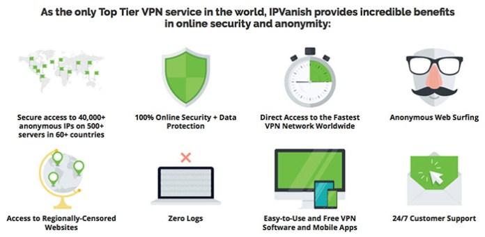 Kodi 17.5 - VPN