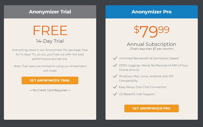 Anonymizer VPN Review Pricing