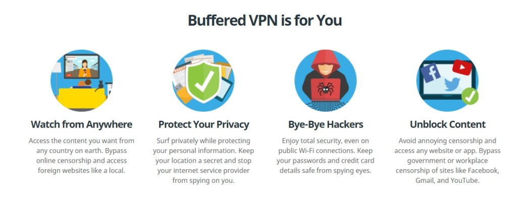 Buffered VPN Review Features