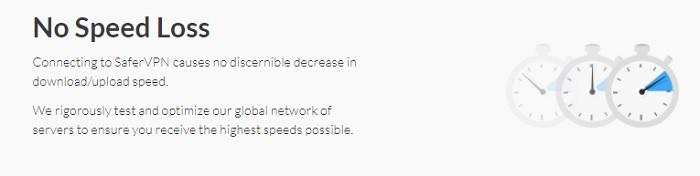SaferVPN Review Speed