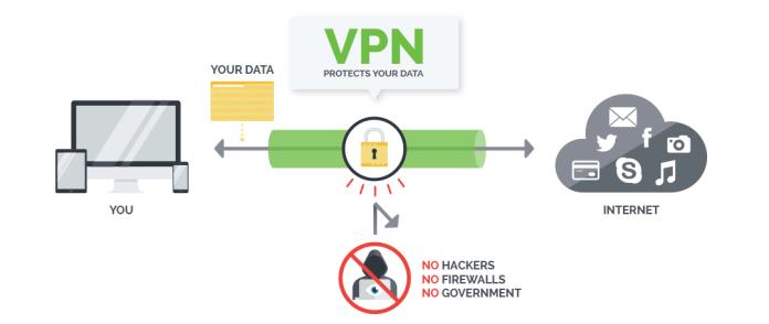 Best VPN for PC Gaming