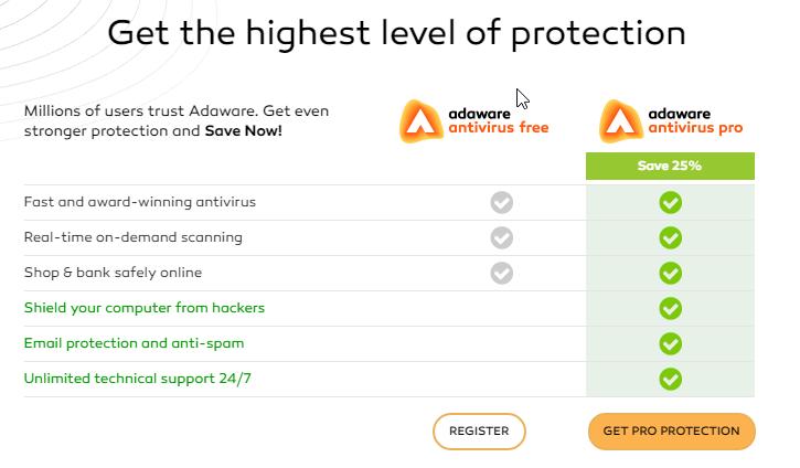 Adaware Antivirus Free Pricing
