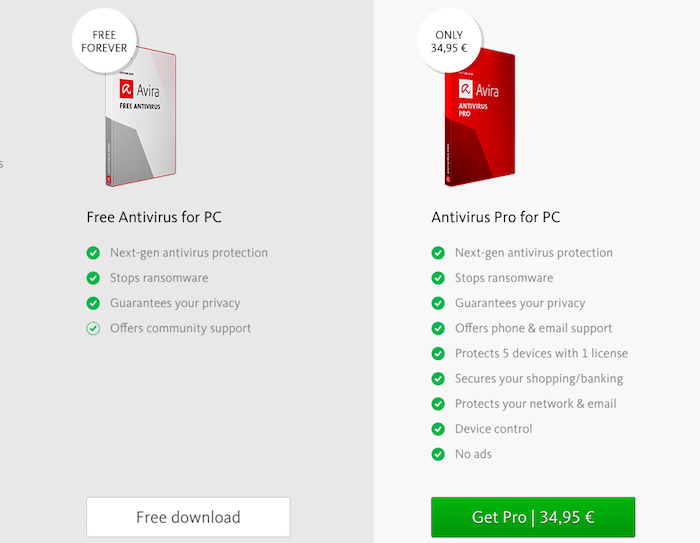 Avira Free Antivirus Pricing