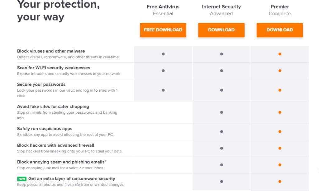Avast Free Antivirus pricing