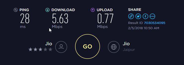 Private Internet Access VPN Baseline Speed Test