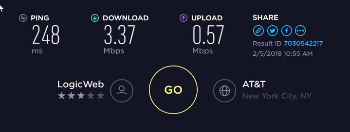 Private Internet Access VPN Speed Test VPN on US Server