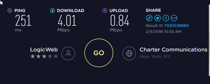 Private Internet Access VPN Speed test VPN on