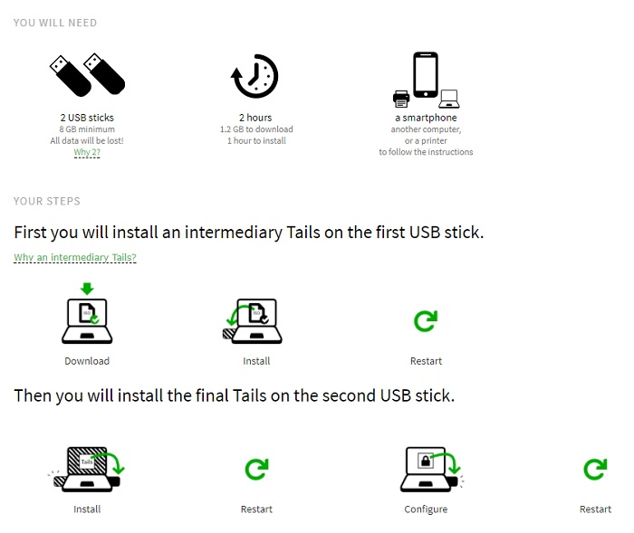 Tails Install from Windows