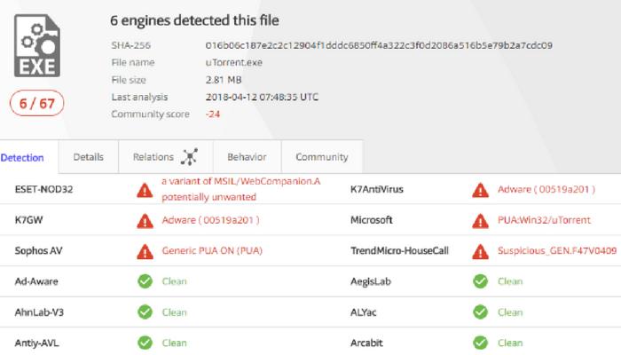 uTorrent threat