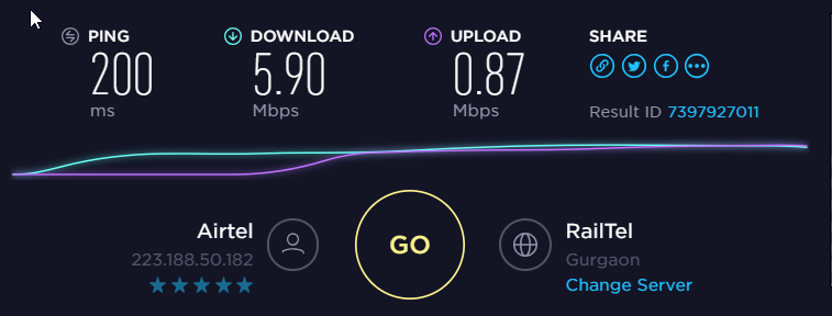 VPN Unlimited Speed Test Baseline