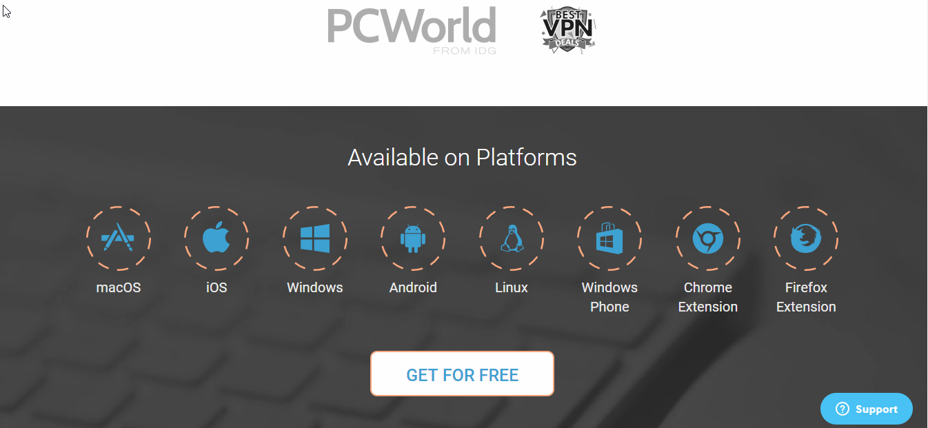 VPN Unlimited Support Devices