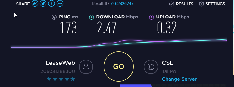 12VPN Speed Test Non US Server (Hongkong)