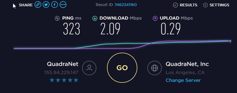 12VPN Speed Test US Server (L.A)