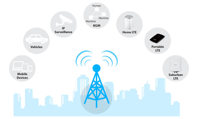 Why LTE in your Mobile is Broken and Unsafe? - TechNadu