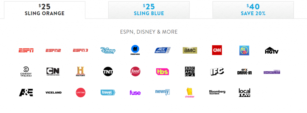 Sling TV Review - Everything You Need to Know Before Cutting the Cord