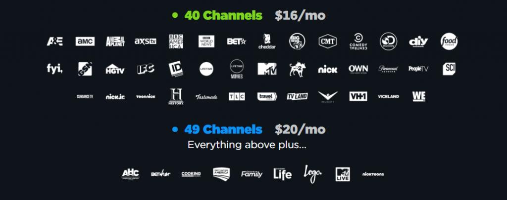 Philo channels