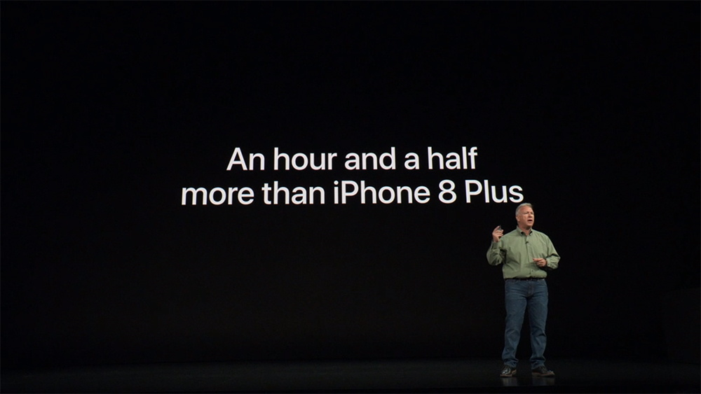 iPhone XR Battery Life