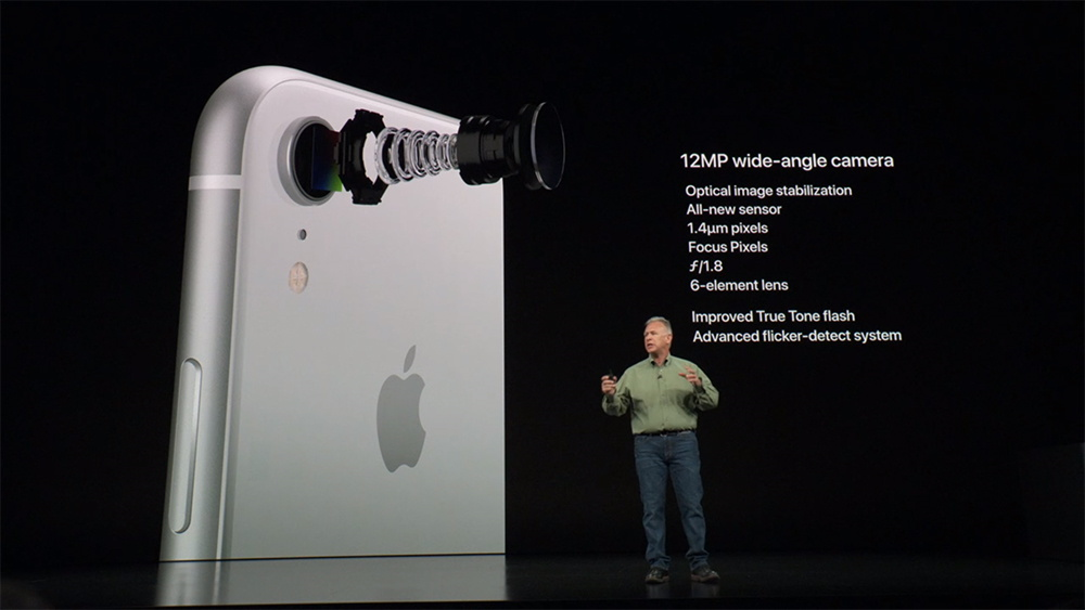 iPhone XR Camera Specs