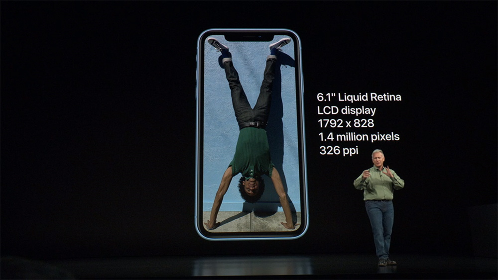 iPhone XR Screen Specs