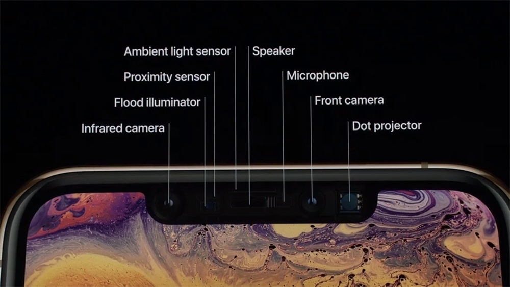 iPhone XS Face ID Specs