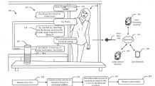 Amazon Patents Biometric Mentoring Feature for Alexa Devices