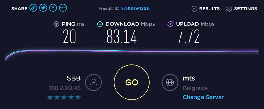 CyberGhost Review - Serbia Speed Test