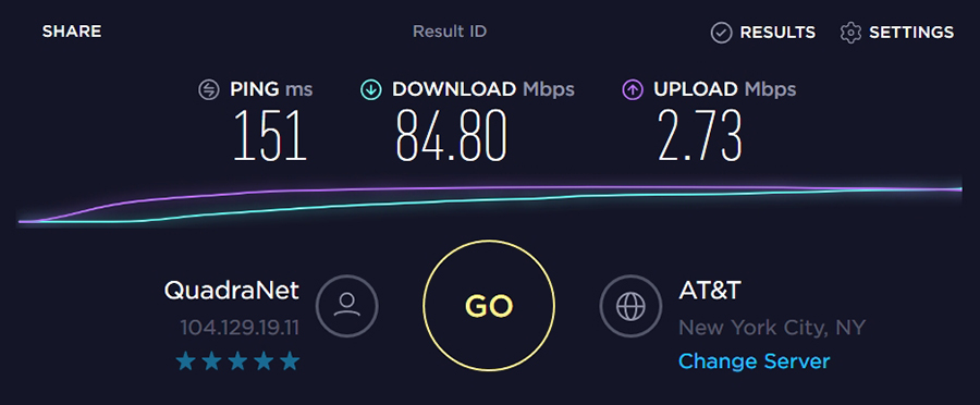 CyberGhost Review - USA Speed Test