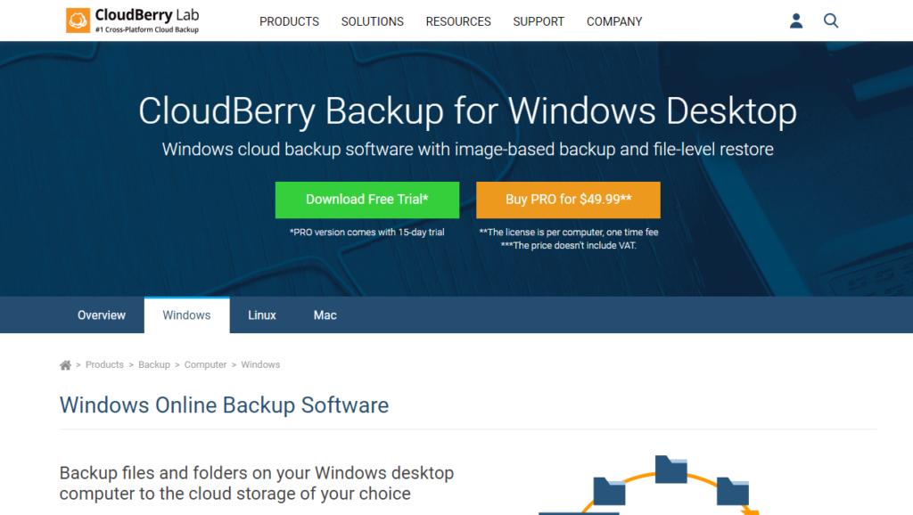 CloudBerry Backup