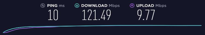 FastestVPN Review - Serbia Server