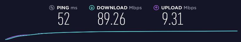FastestVPN Review - UK Server