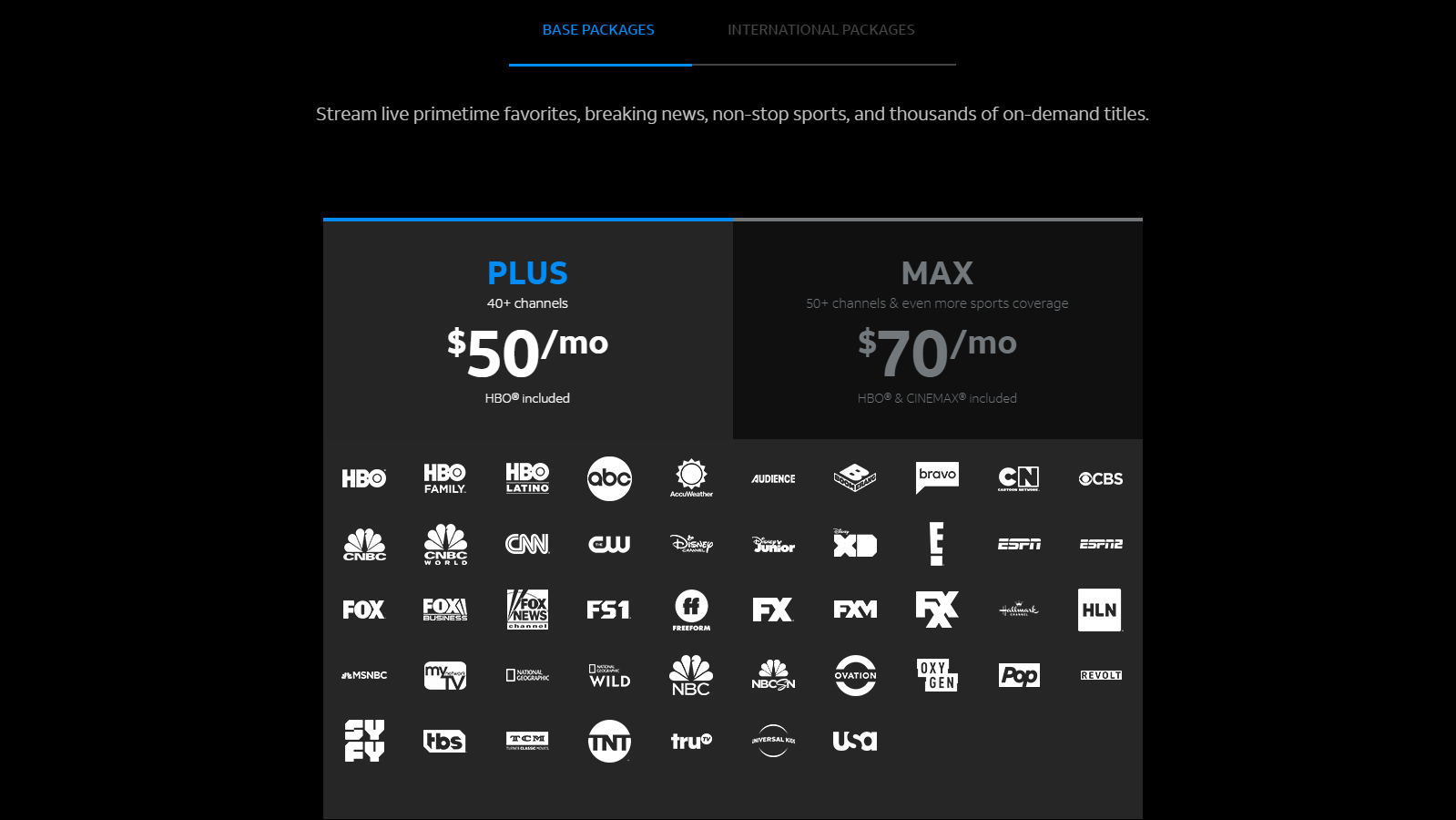 DirecTV Now Then & Now - Is the Platform Worth It After