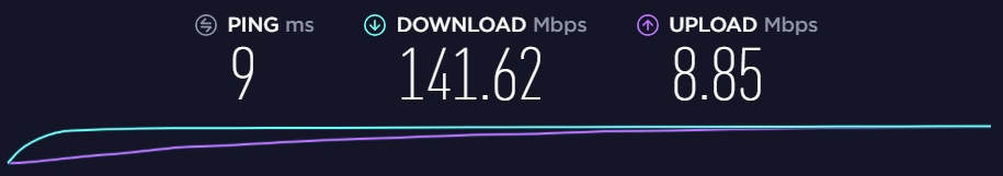 Hide Me VPN Baseline Speed