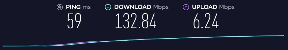 Trust.Zone VPN - Nearby Server Performance