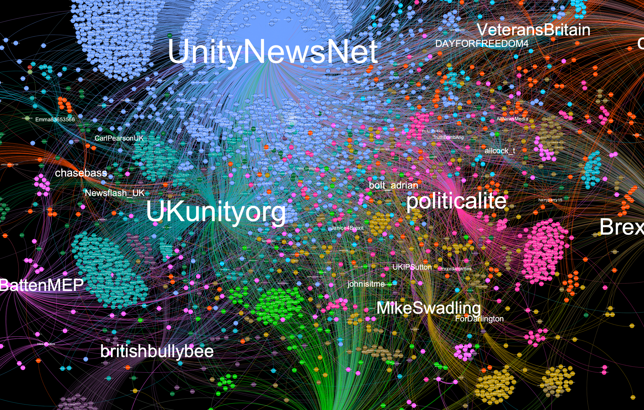 brexit_data_fake_news_interactions2