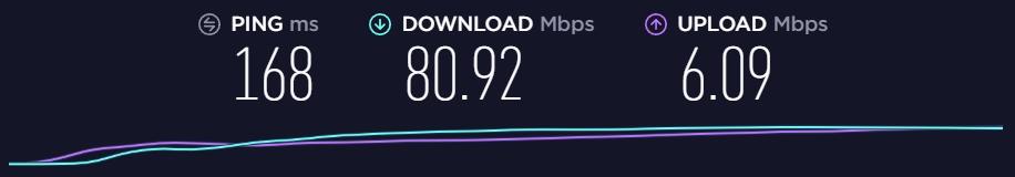 RUSVPN USA Server Performance