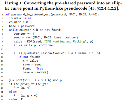 curve_password