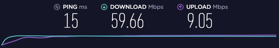 Budapest Server Performance VPNArea