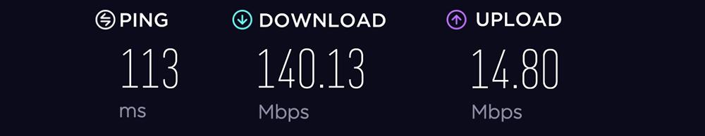 Performance of USA Server TigerVPN