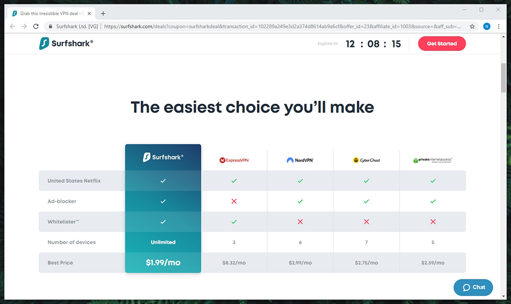 Surfshark Pricing Page