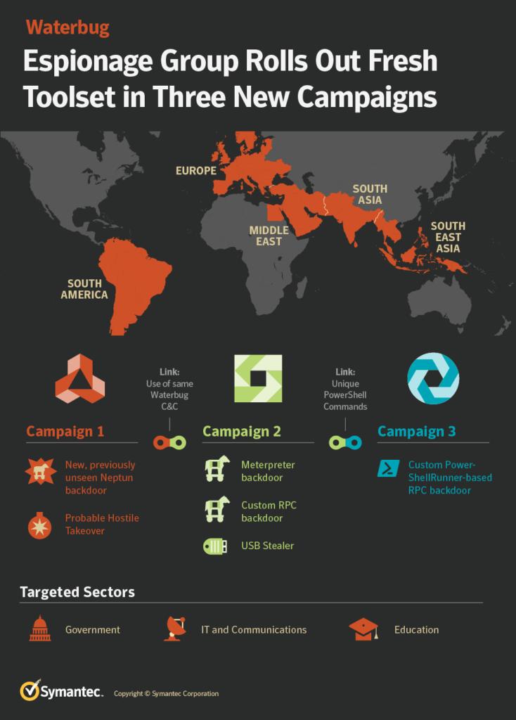 Waterbug_Infographics