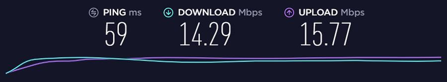 Denmark Server Speed Test BeeVPN