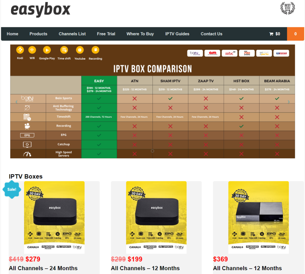 easybox_tv