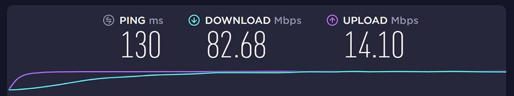 USA Server Performance NordVPN