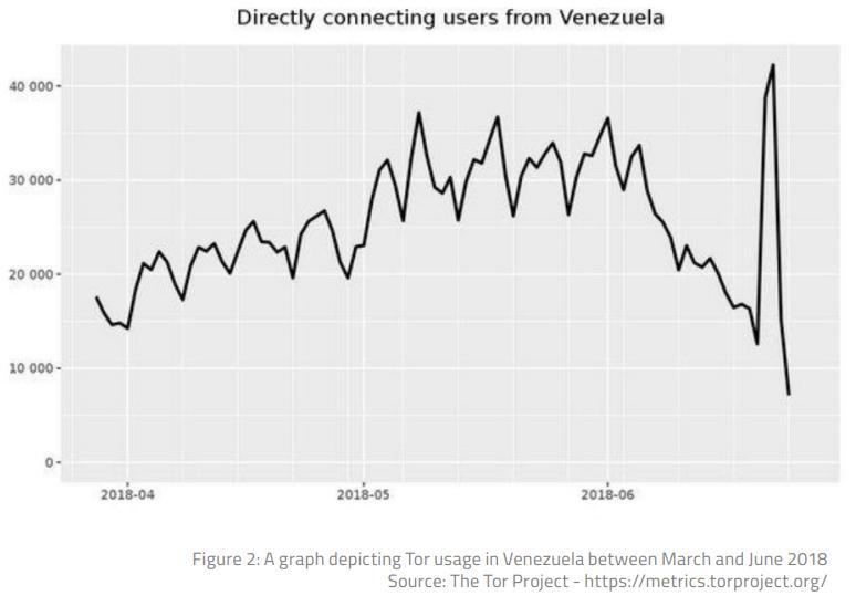 venezuela_hackers