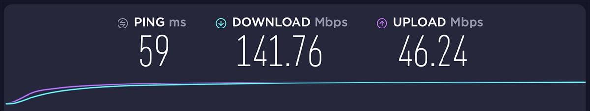 FastestVPN Sweden Server Speed