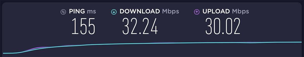 FastestVPN USA Server Speed Test