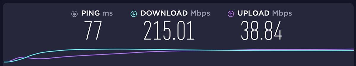 CyberGhost Hungary Server Speed