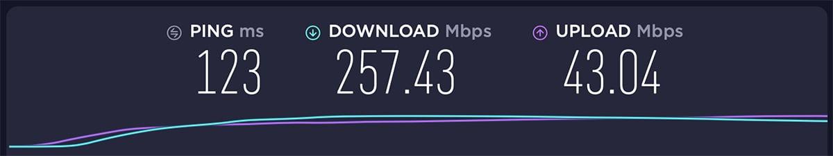 CyberGhost USA Server Speed
