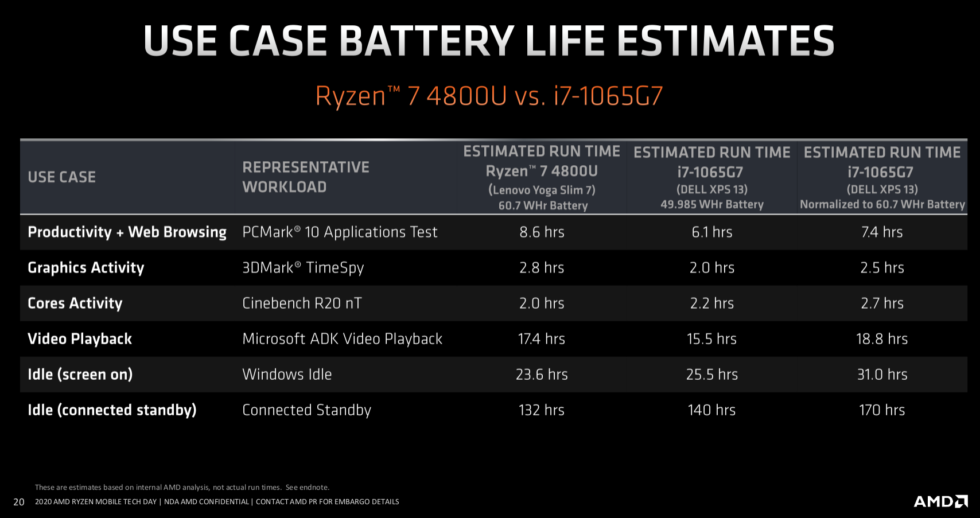 battery measurements