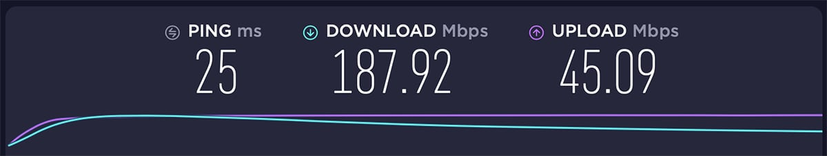 ibVPN Austria Server Performance